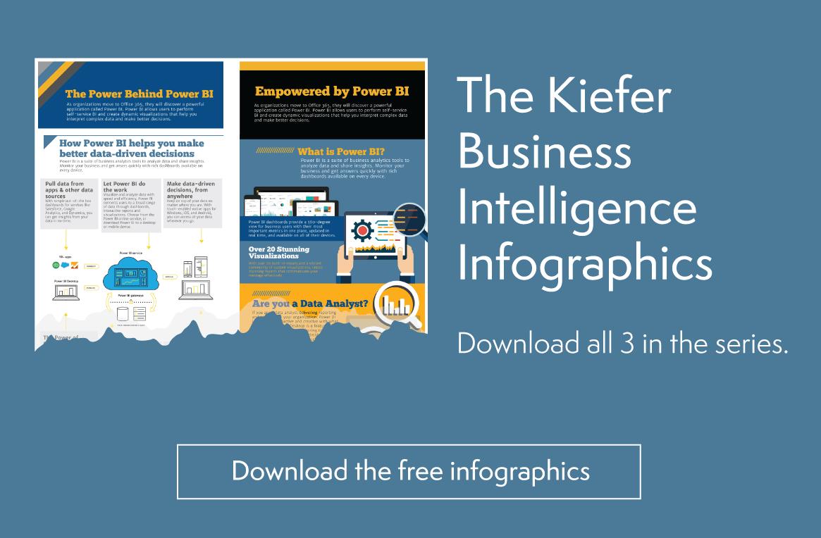Data Analytics & Data Visualization Practice | SharePoint & Office