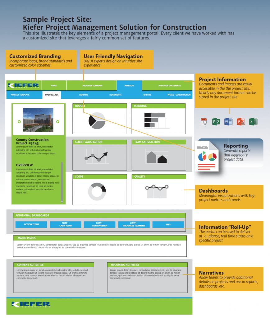 Sample Kiefer Program Project Control Portal